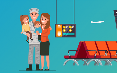 Military Service and the FMLA – 9 Reasons for Qualifying Exigency Leave You Should Know About