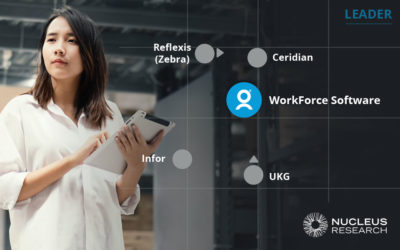 WorkForce Software Recognized as a 2021 Nucleus WFM Value Matrix Leader for the 7th Year in a Row