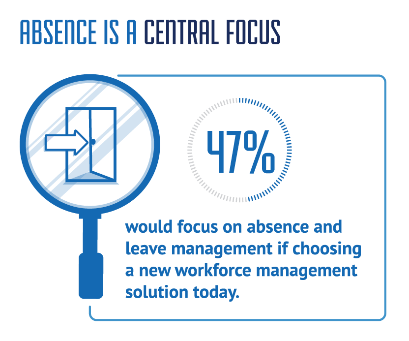 Absence management statistic