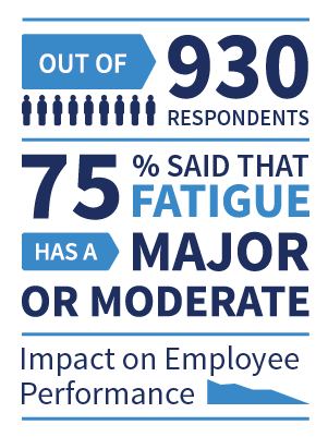 Fatigue Management Infographic