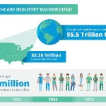 Healthcare Workforce Trends & Issues