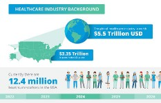 Healthcare Workforce Management