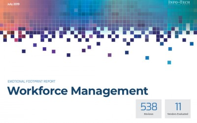 Info-Tech Workforce Management Emotional Footprint Report