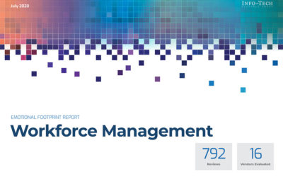 Workforce Management Emotional Footprint Report
