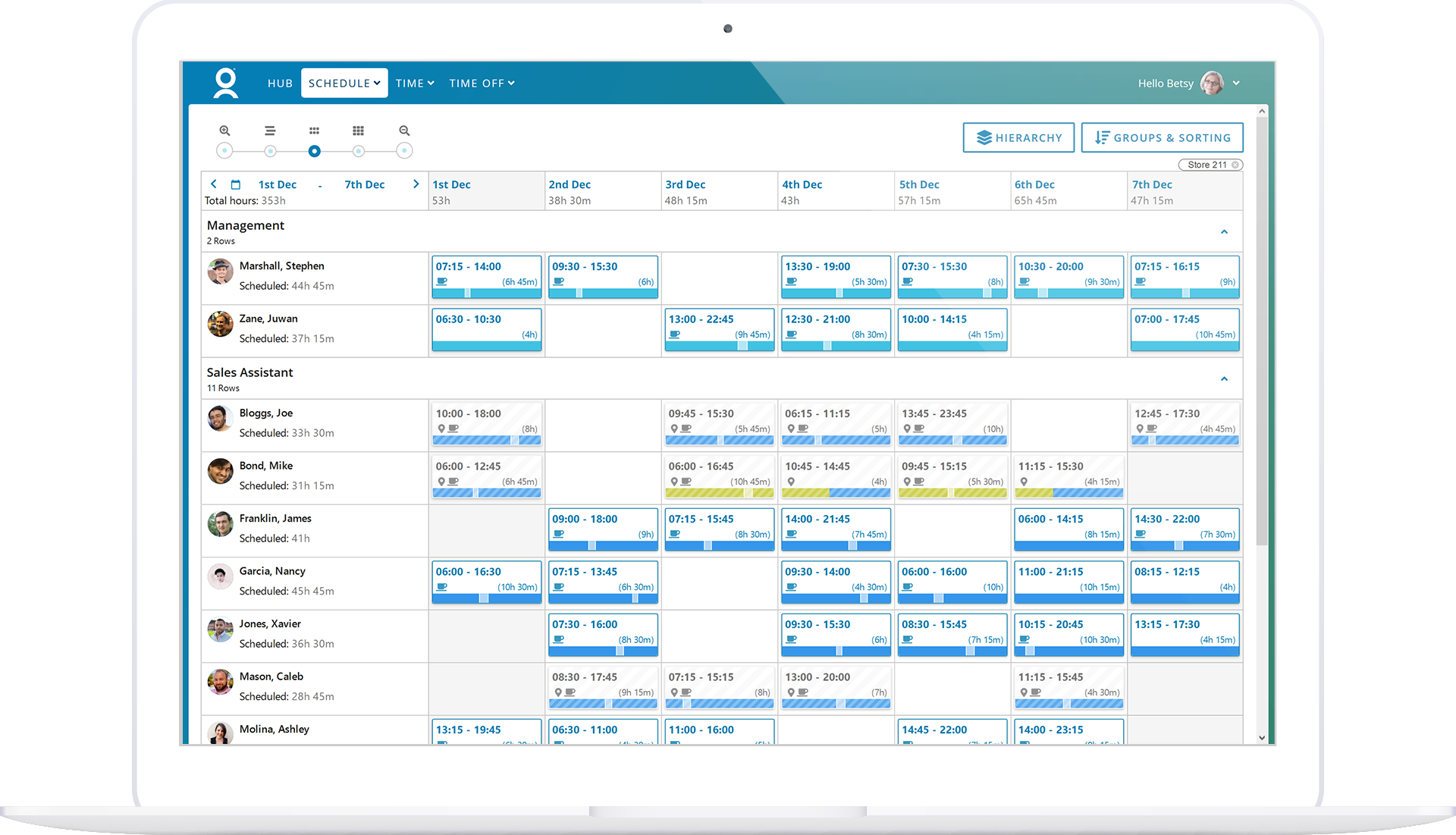 Manager Scheduling