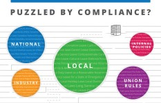 Infographic Compliance Labor Laws